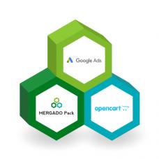 OpenCart Google Ads měření konverzí modul